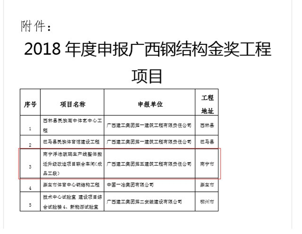 yuefutongzhixiaoshuo_gxjzy.com.cn/tongzhigonggao/2018/0921/1071.html